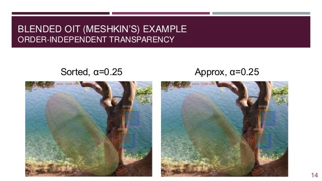 BLENDED OIT (MESHKIN'S) EXAMPLE ORDER-INDEPENDENT TRANSPARENCY Sorted, α=0.25 Approx, α=0.25 14