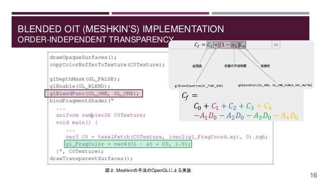 BLENDED OIT (MESHKIN'S) IMPLEMENTATION ORDER-INDEPENDENT TRANSPARENCY 図2. Meshkinの手法のOpenGLによる実装 𝐶𝑓 = 𝐶0 + 𝐶1 + 𝐶2 + 𝐶3 + ...