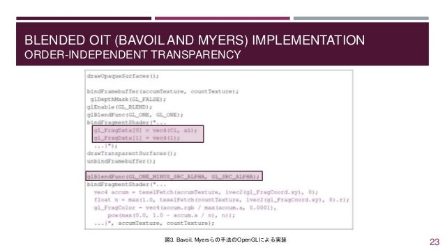 BLENDED OIT (BAVOIL AND MYERS) IMPLEMENTATION ORDER-INDEPENDENT TRANSPARENCY 図3. Bavoil, Myersらの手法のOpenGLによる実装 23