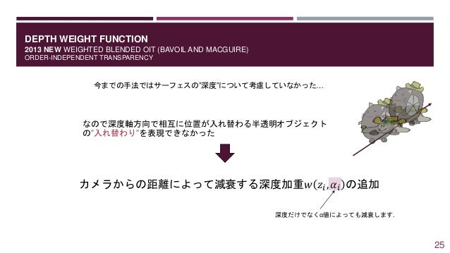 """DEPTH WEIGHT FUNCTION 2013 NEW WEIGHTED BLENDED OIT (BAVOIL AND MACGUIRE) ORDER-INDEPENDENT TRANSPARENCY 今までの手法ではサーフェスの""""深度..."""