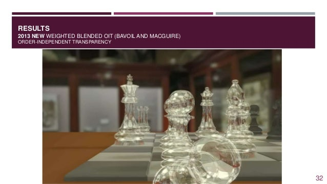 RESULTS 2013 NEW WEIGHTED BLENDED OIT (BAVOIL AND MACGUIRE) ORDER-INDEPENDENT TRANSPARENCY 32