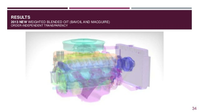 RESULTS 2013 NEW WEIGHTED BLENDED OIT (BAVOIL AND MACGUIRE) ORDER-INDEPENDENT TRANSPARENCY 34