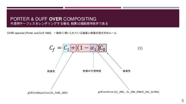 PORTER & DUFF OVER COMPOSITING 半透明サーフェスをレンダリングする場合, 結果は描画順序依存である 𝐶𝑓 = 𝐶1 + 1 − 𝛼1 𝐶0 (1) 後面色前面の不透明度 OVER operator [Porter ...