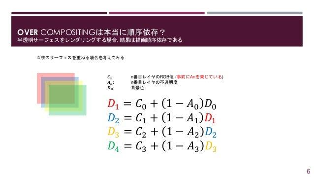 OVER COMPOSITINGは本当に順序依存? 半透明サーフェスをレンダリングする場合, 結果は描画順序依存である 4枚のサーフェスを重ねる場合を考えてみる 𝑪 𝒏: n番目レイヤのRGB値 (事前にAnを乗じている) 𝑨 𝒏: n番目レイ...