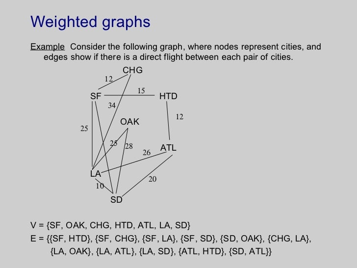 Weighted graphs <ul><li>Example   Consider the following graph, where nodes represent cities, and edges show if there is a...