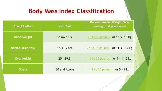 Weight Gain During Pregnancy Dr.Rafi Rozan