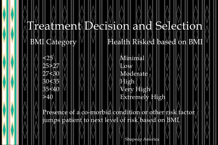 Treatment Decision and Selection BMI Category Health Risked based on BMI <25 Minimal 25>27 Low 27<30 Moderate 30<35 High 3...