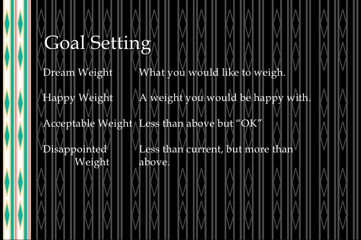 Goal Setting Dream Weight What you would like to weigh. Happy Weight A weight you would be happy with. Acceptable Weight L...