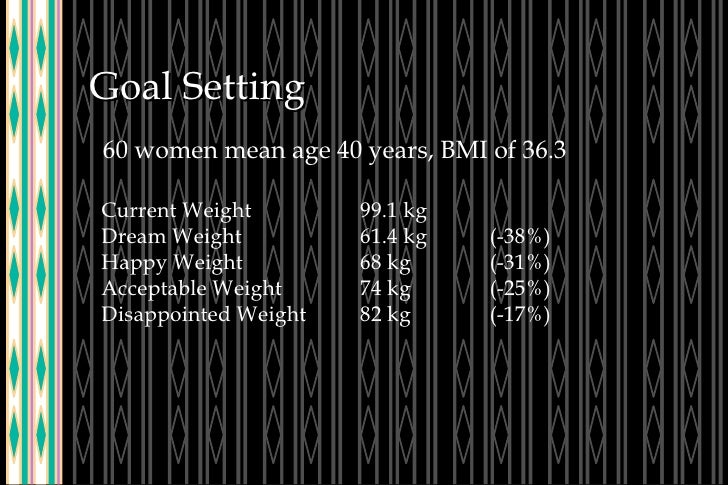 Goal Setting 60 women mean age 40 years, BMI of 36.3 Current Weight 99.1 kg Dream Weight 61.4 kg  (-38%) Happy Weight 68 k...