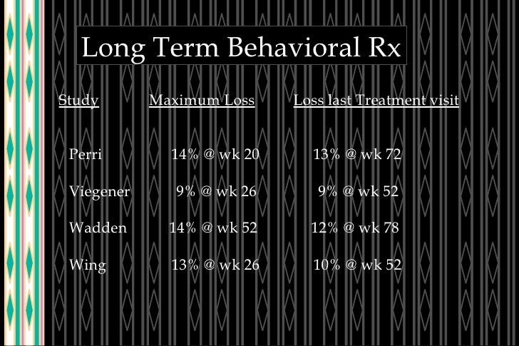 Long Term Behavioral Rx Study   Maximum Loss   Loss last Treatment visit Perri  14% @ wk 20  13% @ wk 72 Viegener  9% @ wk...
