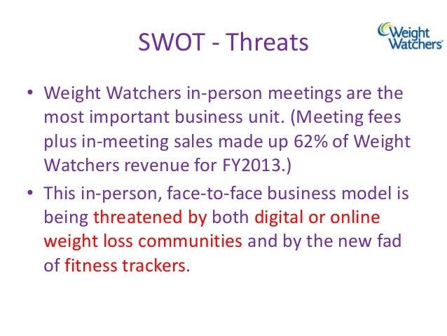 weight watchers international inc case study