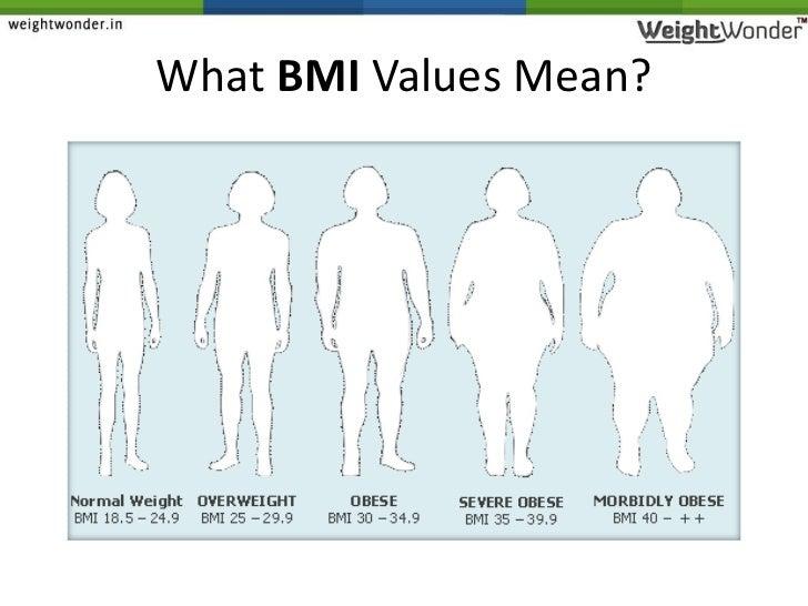 Florida hospital weight loss program orlando image 1