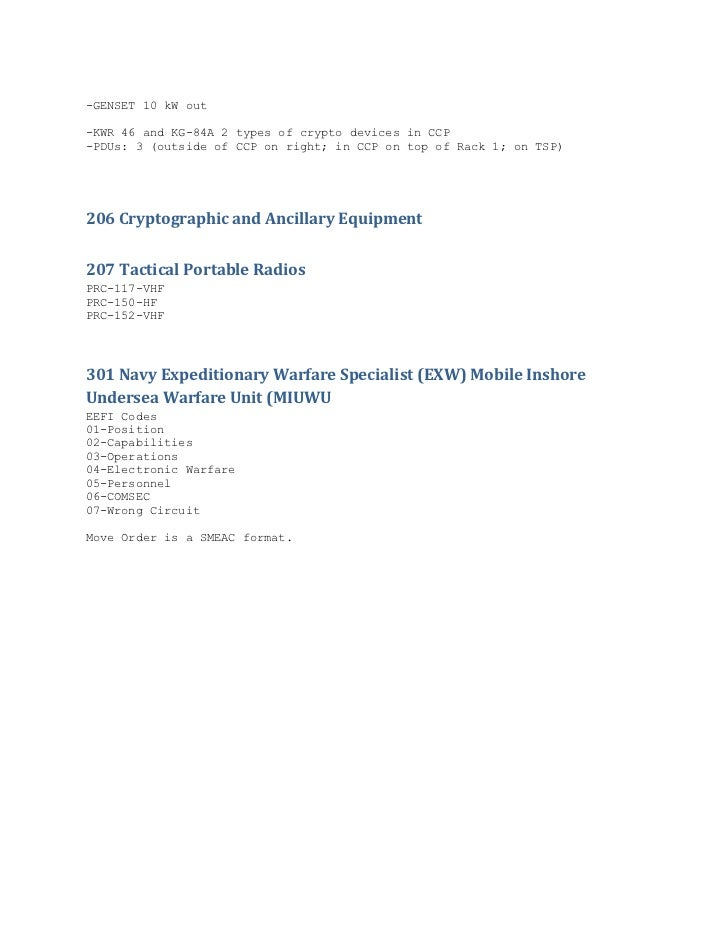 exw smeac example related keywords suggestions exw smeac example