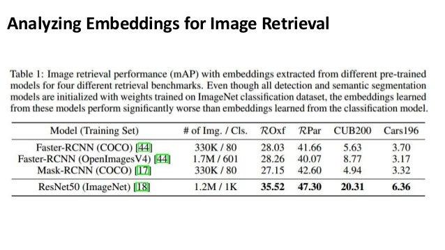 Weijian image retrieval Slide 3
