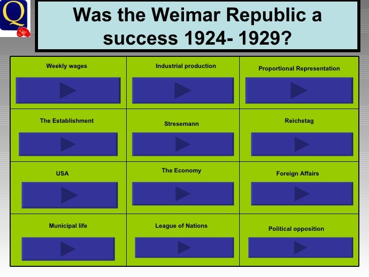 Was the Weimar Republic a success 1924- 1929? Weekly wages Industrial production Proportional Representation The Establish...