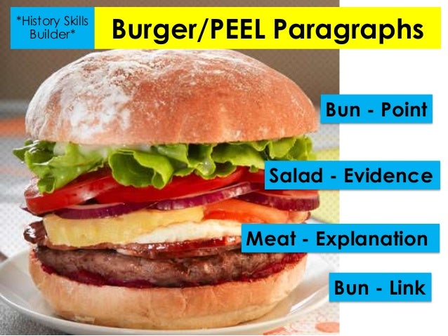 Image result for point explain evidence link burger