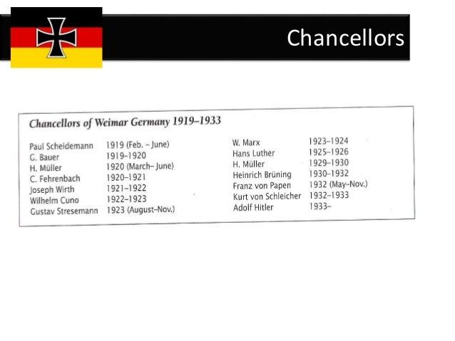 Weimar republic final