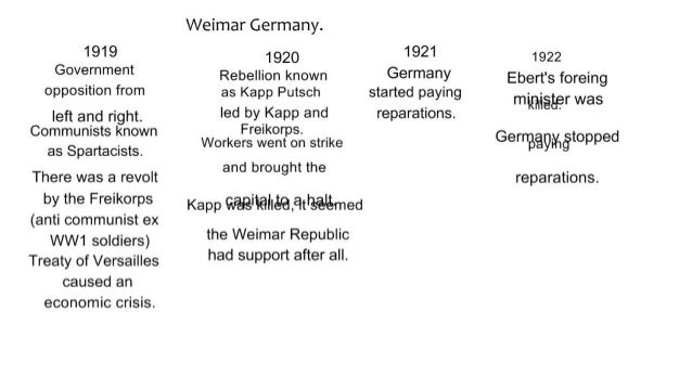 1919 Government  opposition from  left and right.  Communists known  as Spartacists.   There was a revolt by the Freikorps...