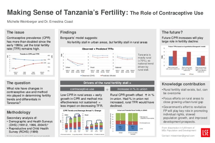 Making Sense of Tanzania's Fertility: The Role of Contraceptive Use Michelle Weinberger and Dr. Ernestina CoastThe issue  ...