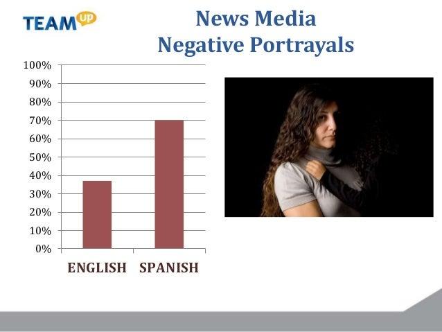 News Media Negative Portrayals 0% 10% 20% 30% 40% 50% 60% 70% 80% 90% 100% ENGLISH SPANISH
