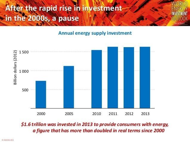 Energy Outlook Investment Report 2014: Slide 3