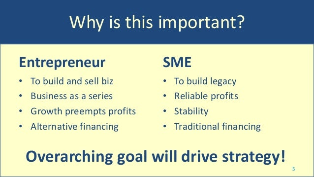The Importance of the Business Plan - VBC