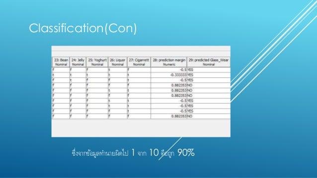 Classification(Con) ซึ่งจากข้อมูลทานายผิดไป 1 จาก 10 คือถูก 90%