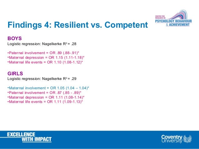 Findings 4: Resilient vs. Competent BOYS Logistic regression: Nagelkerke R2 = .28 •Paternal involvement = OR .89 (.88-.91)...
