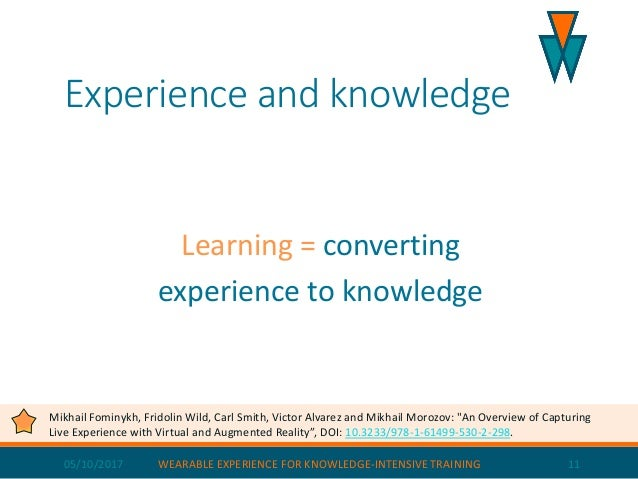 Experience and knowledge Learning = converting experience to knowledge 05/10/2017 WEARABLE EXPERIENCE FOR KNOWLEDGE-INTENS...