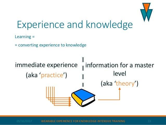Experience and knowledge Learning = = converting experience to knowledge immediate experience (aka 'practice') information...