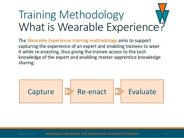 Training Methodology What is Wearable Experience? 05/10/2017 WEARABLE EXPERIENCE FOR KNOWLEDGE-INTENSIVE TRAINING 15 The W...