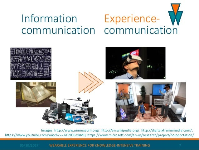 Information communication 05/10/2017 WEARABLE EXPERIENCE FOR KNOWLEDGE-INTENSIVE TRAINING 7 Experience- communication Imag...
