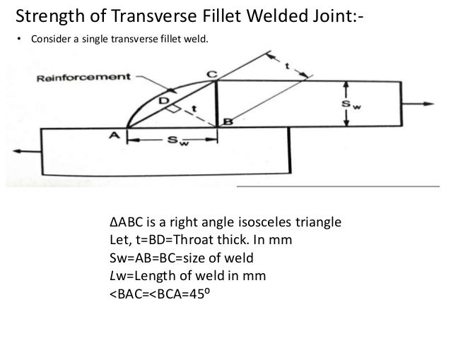 welding welding joint classification diagram 6 strength of transverse fillet welded joint