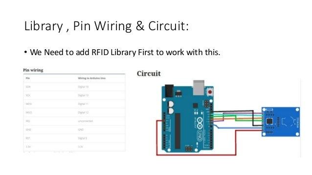 Arduino RFID Module (RC522) & Buzzer Access System