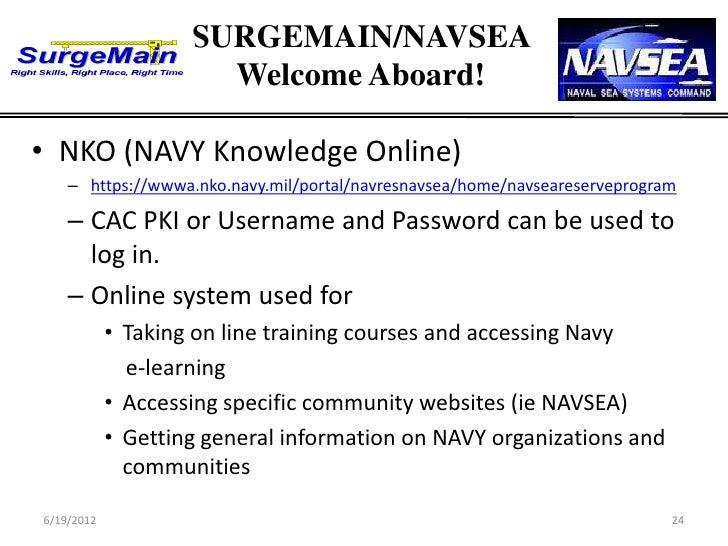 Navy Web Links