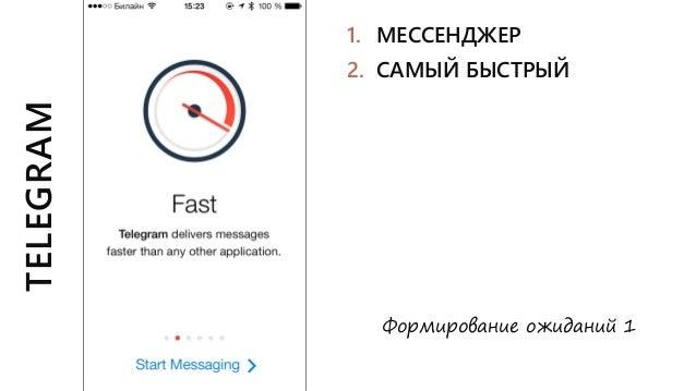 TELEGRAM Формирование ожиданий 1 1. МЕССЕНДЖЕР 2. САМЫЙ БЫСТРЫЙ