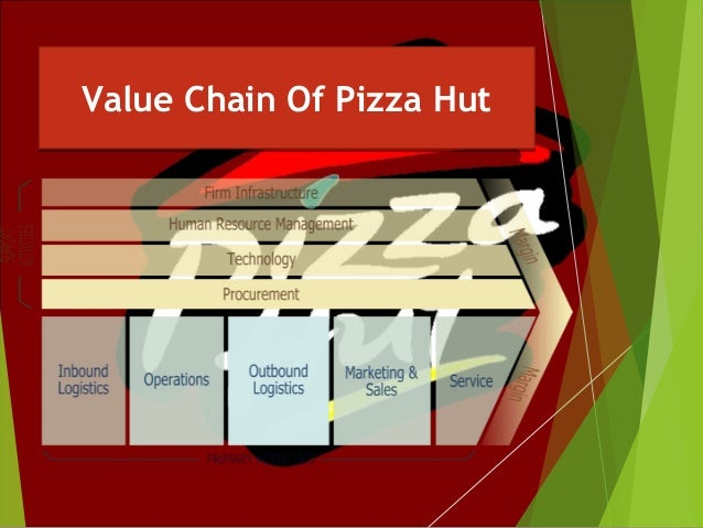 case study of role of performance management in pizza hut Yum homepage)as of 2012, there were more than 6,000 pizza hut restaurants in the united states, and more than 5,139 store locations in 94 other countries and territories around the world (pizza hut inc franchise website retrieved 26 july 2012) pizza hut was founded in 1958 by two brothers, dan and frank carney, in their hometown of wichita, kansas.