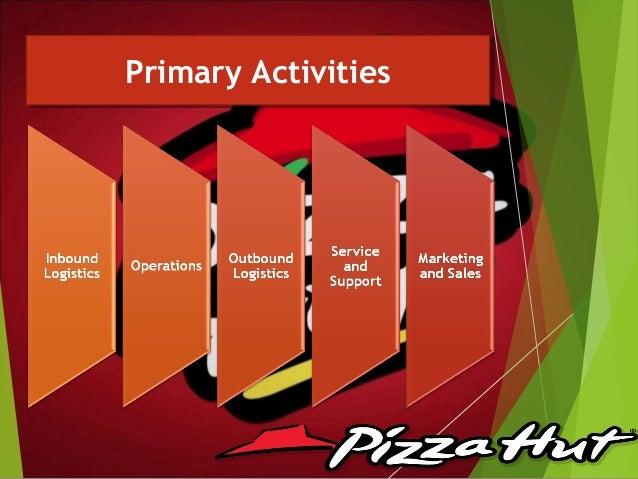 pizza activities pizza hut