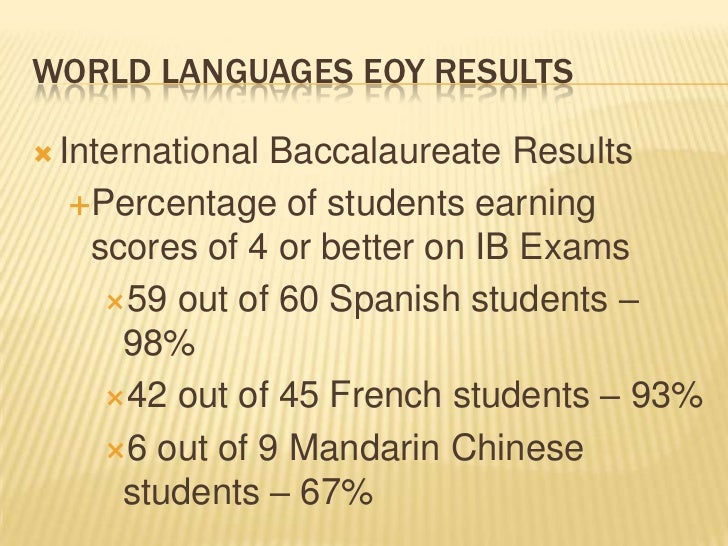 ib french extended essay 50 excellent extended essay - east hartford public schools.
