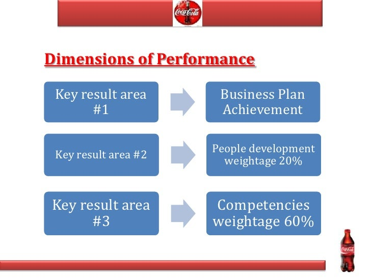 coca cola performance appraisal system management essay Human resource systems in a business implement a variation of tasks such as selection, recruiting, retention, training, performance appraisals, compensation, and benefits in past times, the central part of the human resources sector was to bring about administrative work mostly related to the recruiting of qualified candidates for employment.