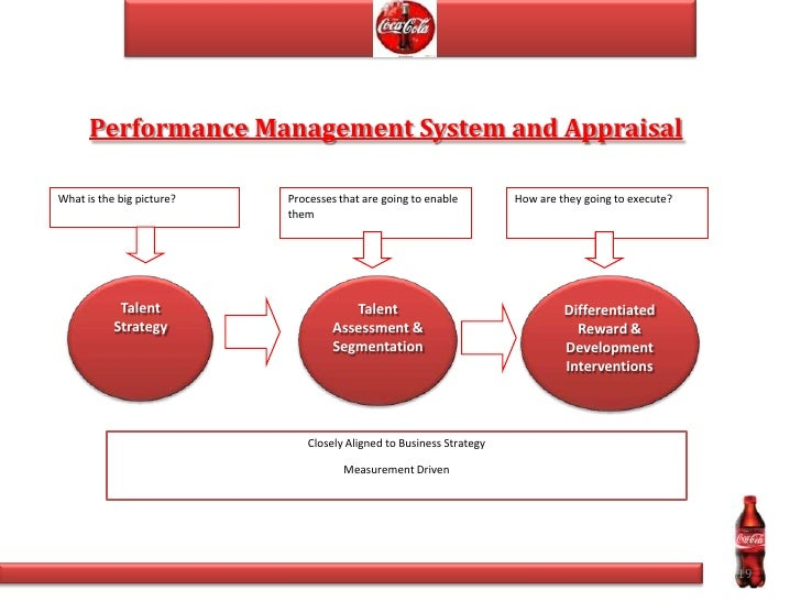methods of performance appraisal reports followed by coca cola Prepare a paper in which you address the following as it relates to coca-cola identify 2 coca-cola control mechanisms: bureaucratic and and formal authority to guide performance it includes such items as budgets, statistical reports, and performance appraisals to regulate.