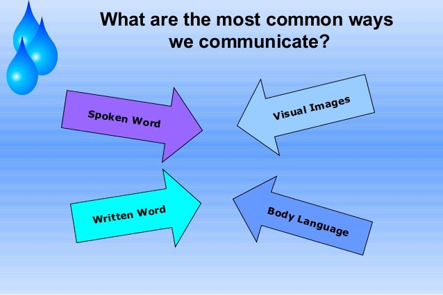 What are the most common ways we communicate?  Spoke  n Wo r d  o rd te n W Writ  es mag lI isua V  Bod y  Lan  g ua ge
