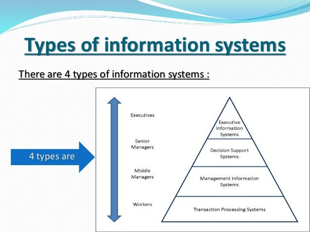 System Of Systems For Data : Information system of computer
