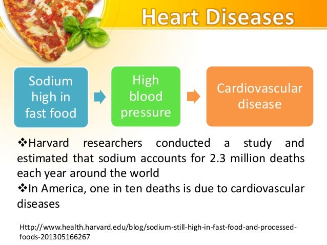 How Much Of Heart Disease Is Causes By Fast Food