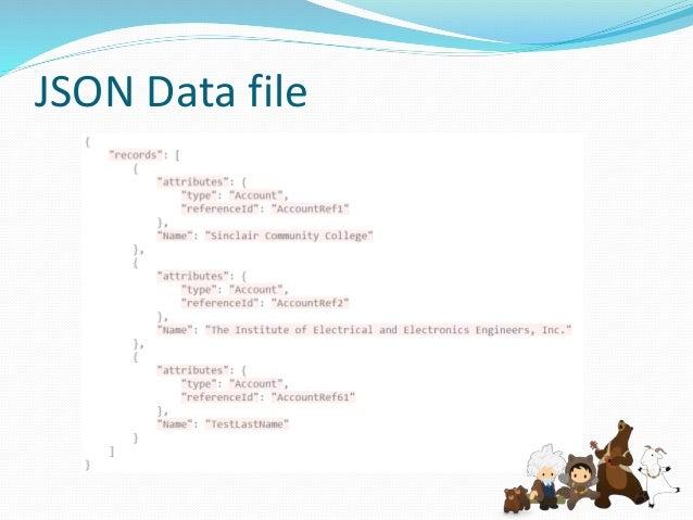 Resources  Salesforce DX: Test Data migration using Salesforce DX  SalesforceDX : Get Started