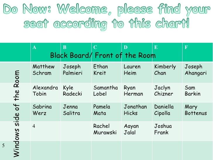 Black Board/ Front of the Room Windows side of the Room A B C D E F Matthew Schram Joseph Palmieri Ethan Kreit Lauren Heim...