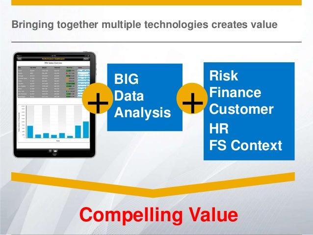 Bringing together multiple technologies creates value  +  BIG Data Analysis  +  Risk Finance Customer HR FS Context  Compe...