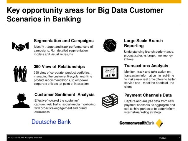 Key opportunity areas for Big Data Customer Scenarios in Banking Segmentation and Campaigns Identify , target and track pe...
