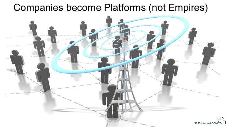 Companies become Platforms (not Empires)
