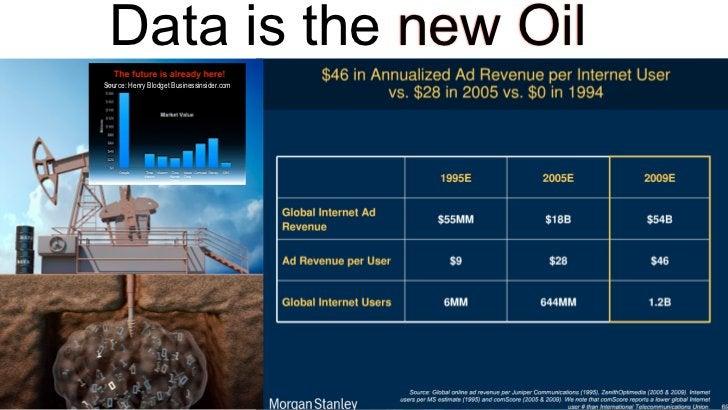 Data is the new OilSource: Henry Blodget Businessinsider.com